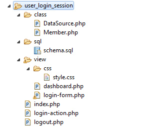 Login Script with Session Example File Structure