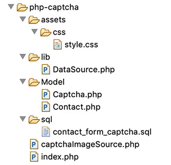 Php Captcha File Structure