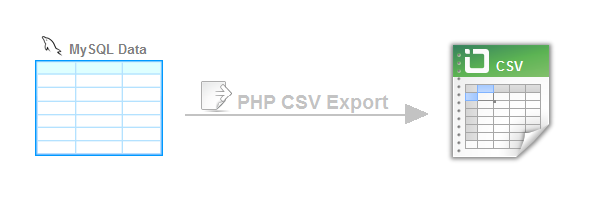 php-csv-export