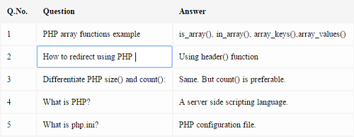 PHP MySQL Inline Editing using jQuery Ajax - Phppot