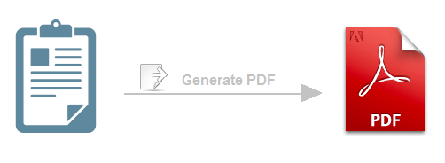 PHP PDF Generation using FPDF - Phppot