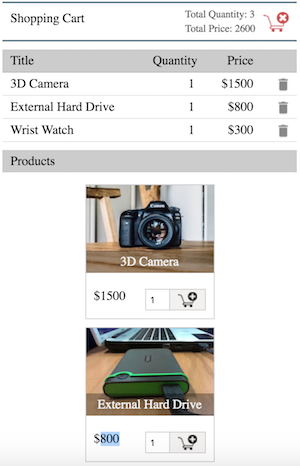 responsive-shopping-cart-mobile-view