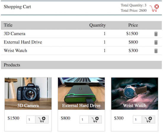 responsive-shopping-cart-web-view