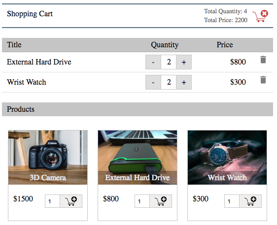 Shopping Cart Item Quantity Increment Decrement with AJAX