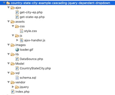 Country State City Example File Structure