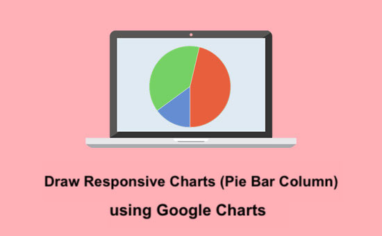 Draw Responsive Charts (Pie Bar Column) using Google Charts - Phppot