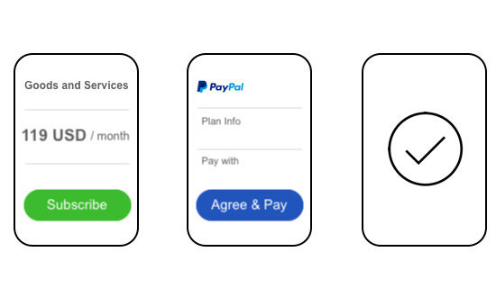 How to Manage Recurring Payments using PayPal Subscriptions