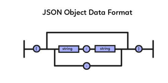 JSON Object Data Format