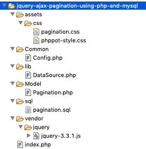 Struktur File Paginasi AJAZ