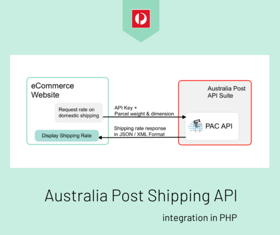 Australia Post Shipping API Integration in PHP