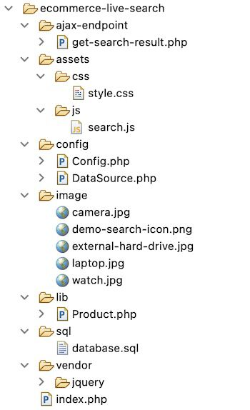 eCommerce Live Search Files