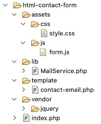 HTML Contact Form Files