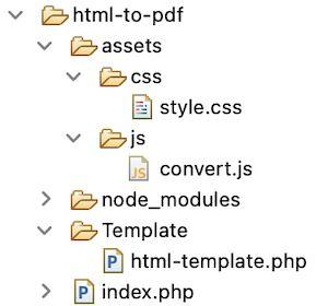 HTML to PDF Conversion Files