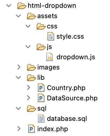 html dropdown files