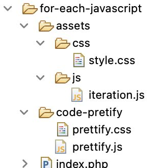 JavaScript For Each Files