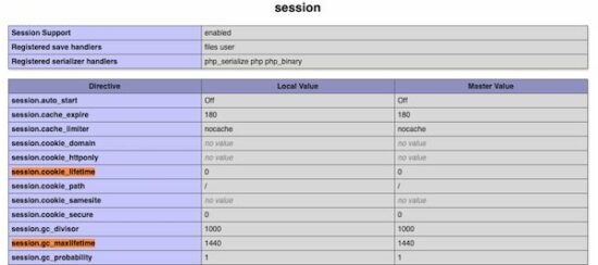 php session settings